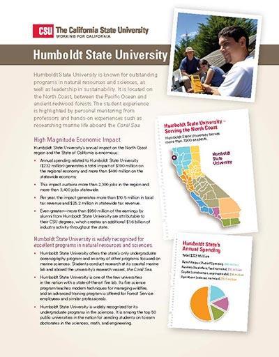 HSU Economic Impact